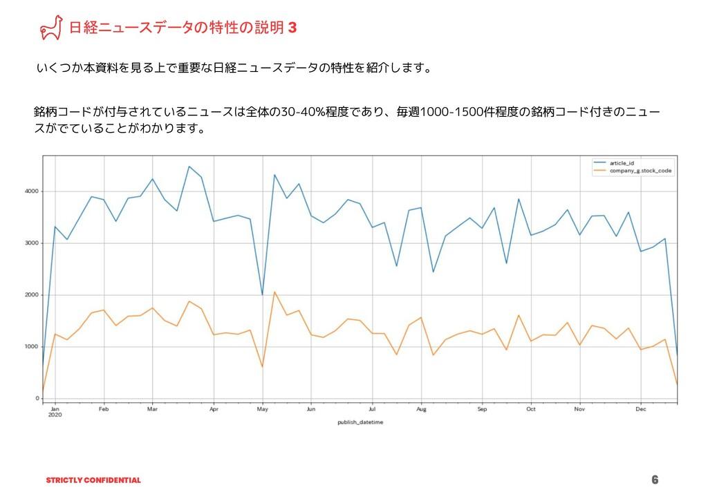 STRICTLY CONFIDENTIAL 6 日経ニュースデータの特性の説明 3 いくつか本...