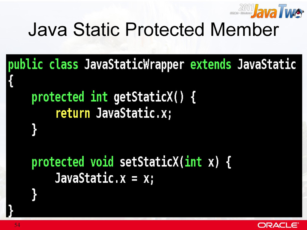 54 Java Static Protected Member