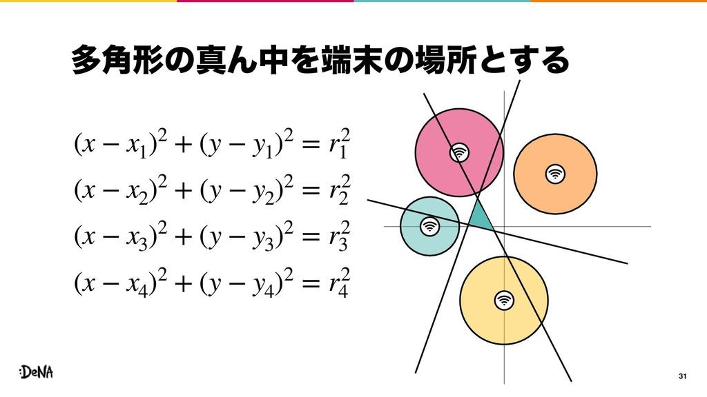 ଟ֯ܗͷਅΜதΛͷॴͱ͢Δ 31 (x − x1 )2 + (y − y1 )2 = r...