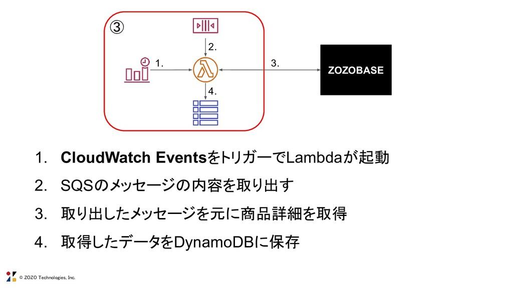 © ZOZO Technologies, Inc. 1. CloudWatch Eventsを...