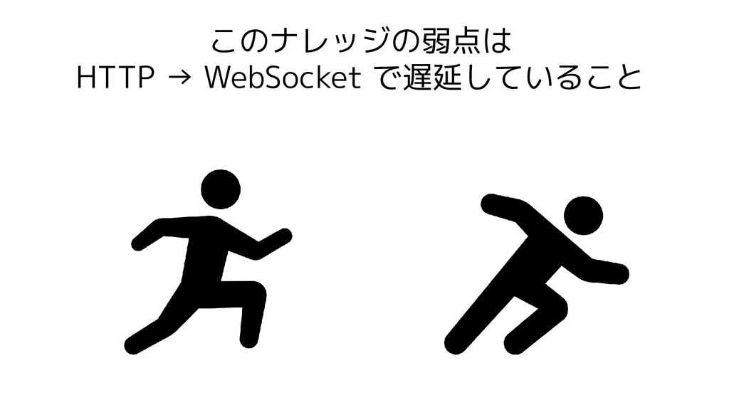 このナレッジの弱点は HTTP → WebSocket で遅延していること