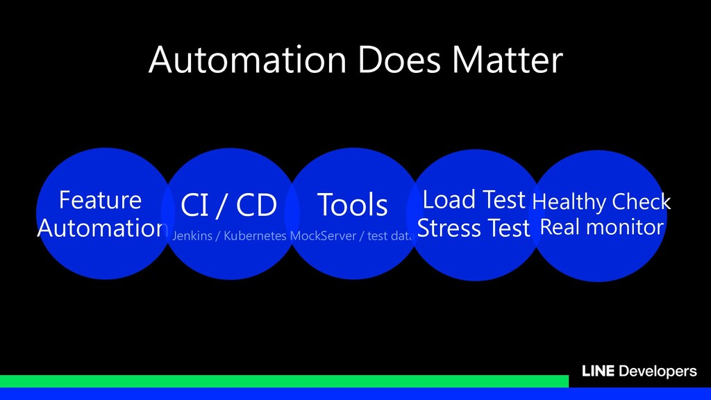 Feature Automation Automation Does Matter CI / ...