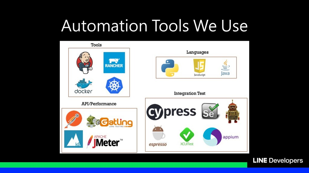 Automation Tools We Use