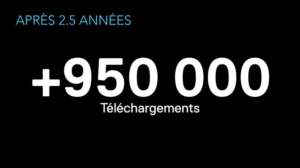 APRÈS 2.5 ANNÉES +950 000 Téléchargements