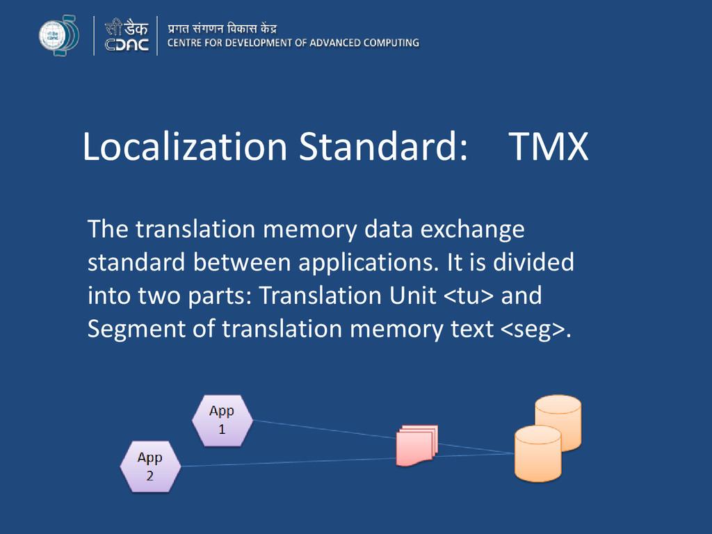 Localization Standard: TMX The translation memo...