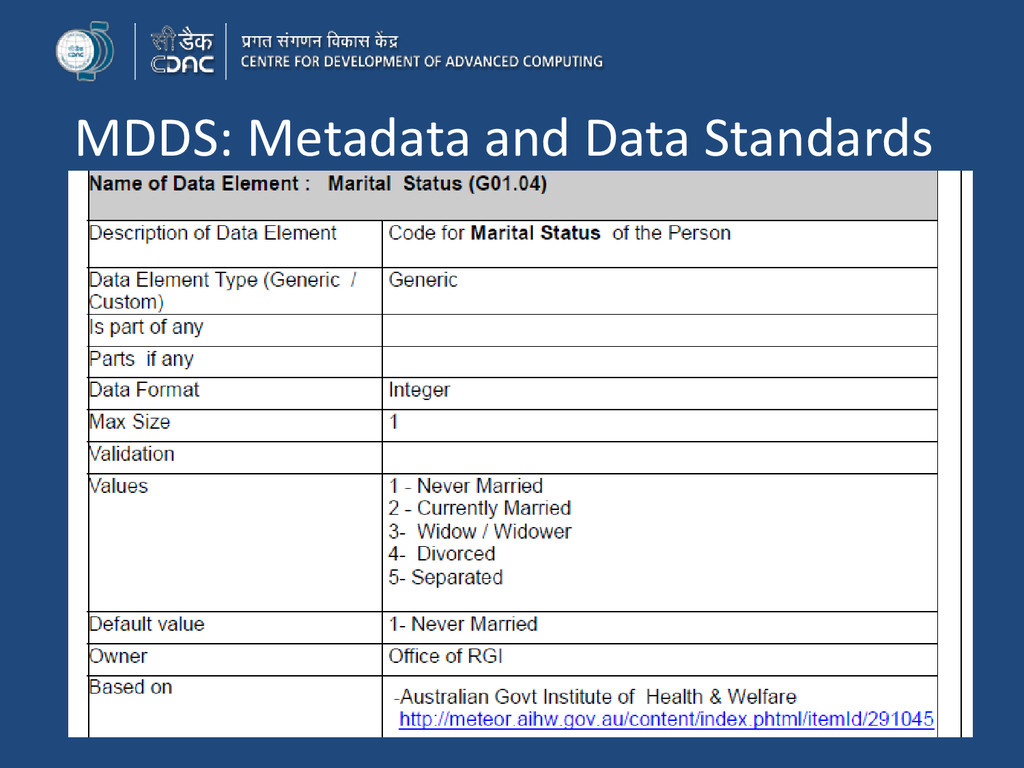 MDDS: Metadata and Data Standards