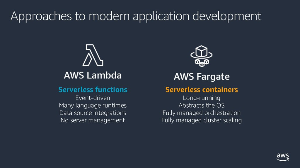 Approaches to modern application development Se...
