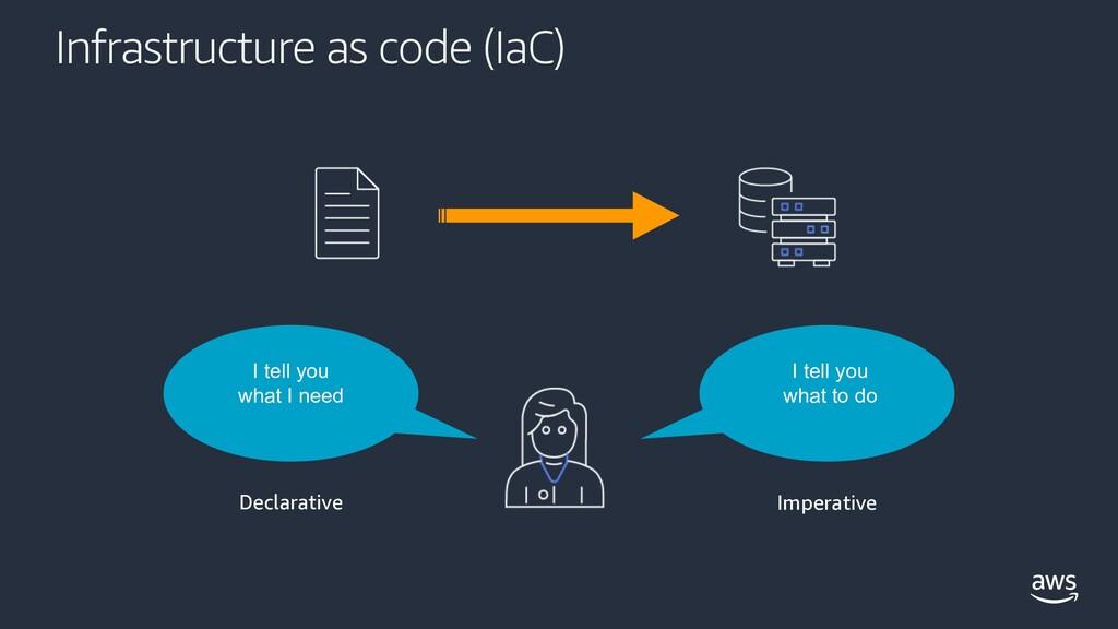 Infrastructure as code (IaC) Declarative I tell...