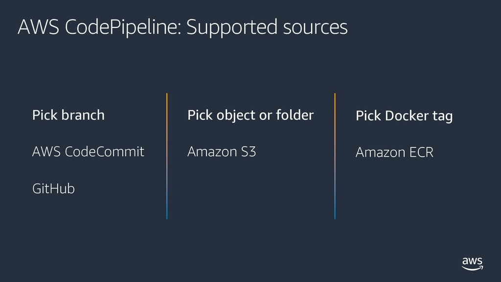 AWS CodePipeline: Supported sources Pick branch...