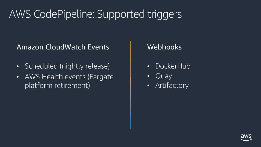 AWS CodePipeline: Supported triggers Amazon Clo...