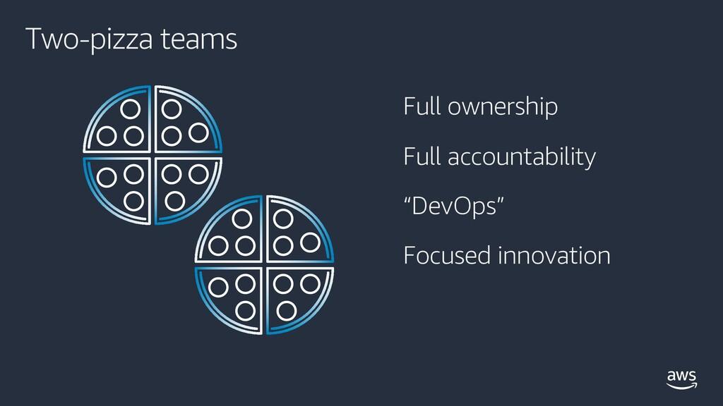 "Full ownership Full accountability ""DevOps"" Foc..."