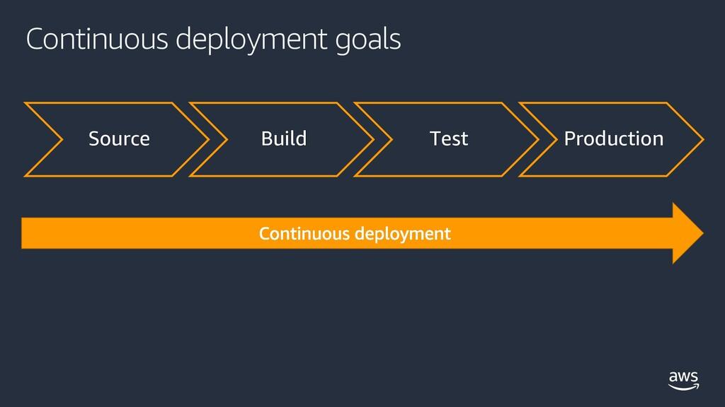 Continuous deployment goals Source Build Test P...