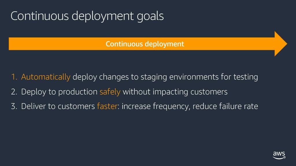 Continuous deployment goals 1. Automatically de...