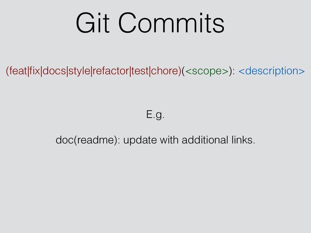 Git Commits (feat|fix|docs|style|refactor|test|c...