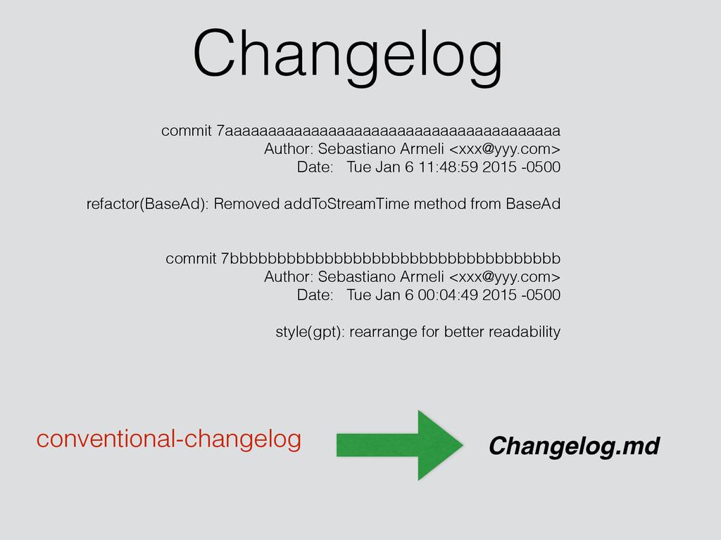 Changelog conventional-changelog Changelog.md c...