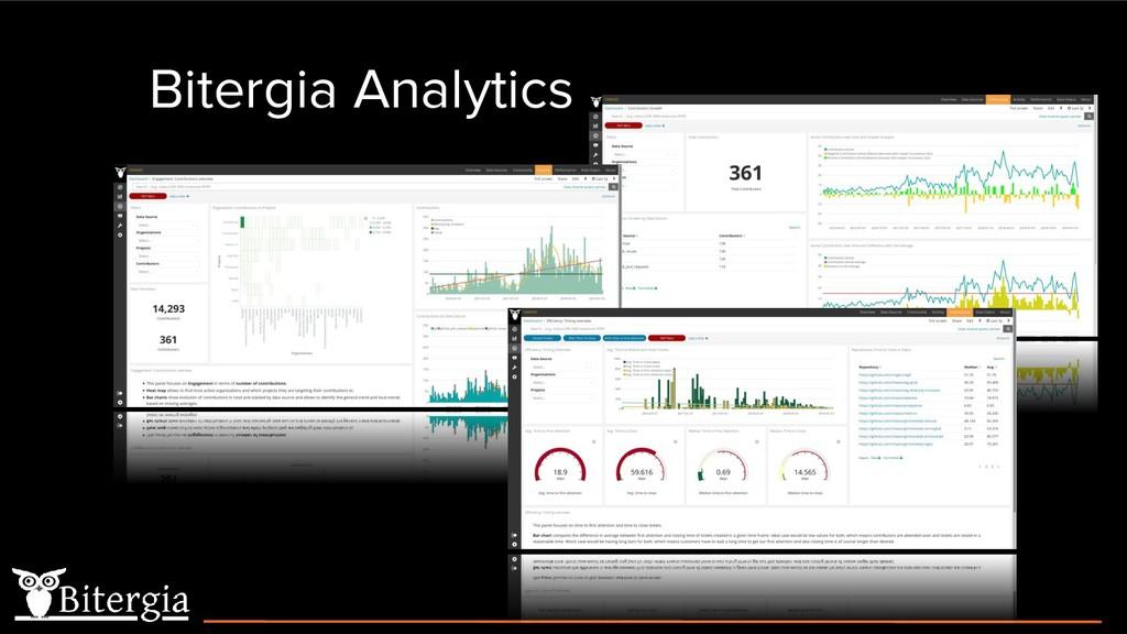 Bitergia Analytics