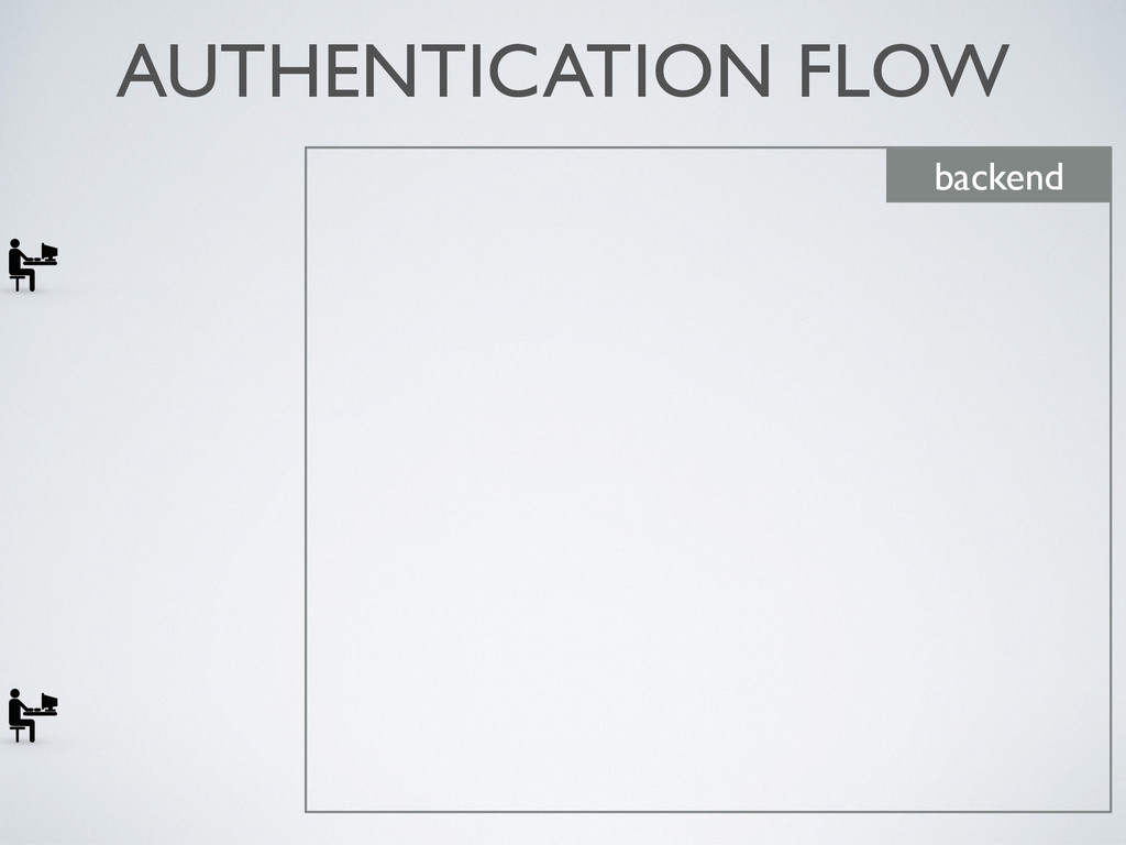 AUTHENTICATION FLOW backend