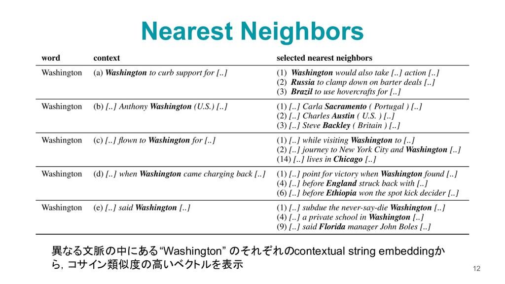 "Nearest Neighbors 12 異なる文脈の中にある ""Washington"" のそ..."