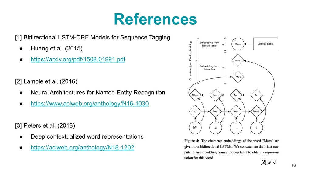[1] Bidirectional LSTM-CRF Models for Sequence ...