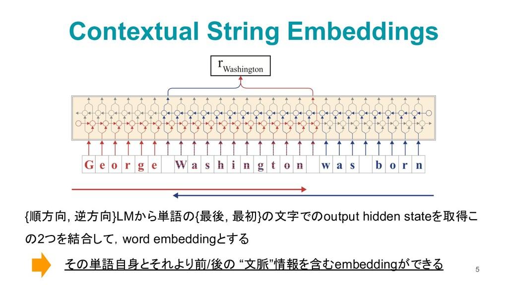 Contextual String Embeddings 5 {順方向, 逆方向}LMから単語...