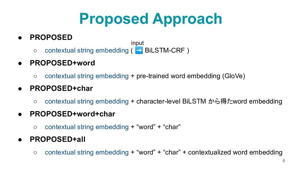 ● PROPOSED ○ contextual string embedding ( ➡ Bi...