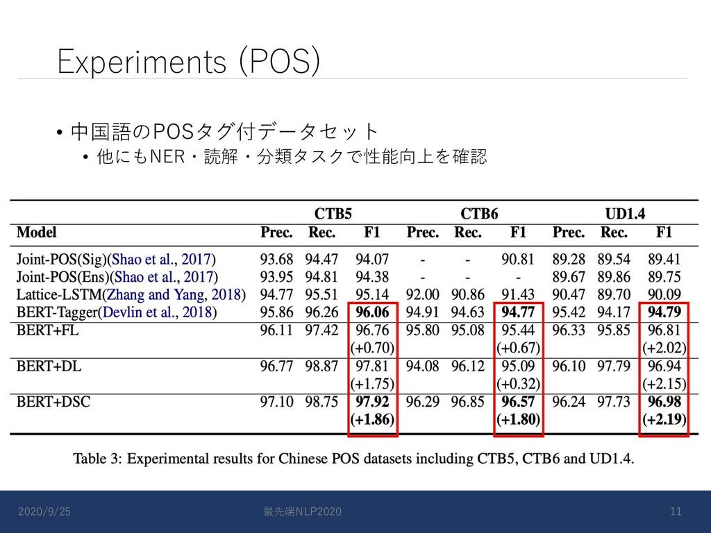 Experiments (POS) • 中国語のPOSタグ付データセット • 他にもNER・読...