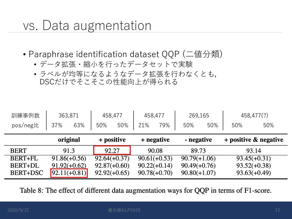 vs. Data augmentation • Paraphrase identificati...