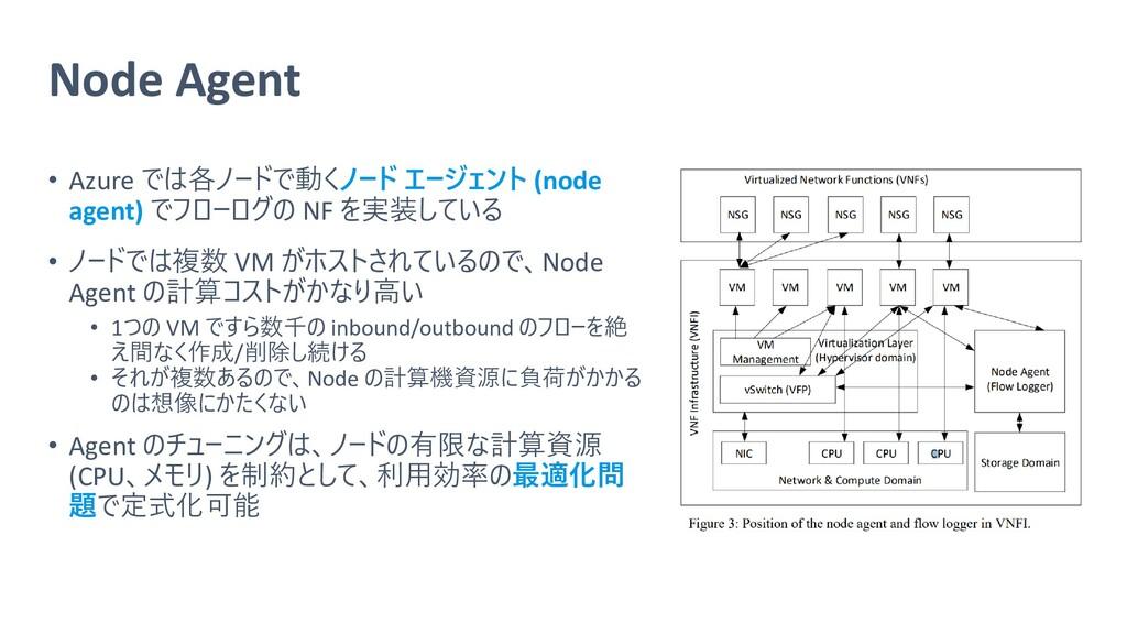 Node Agent • Azure では各ノードで動くノード エージェント (node ag...