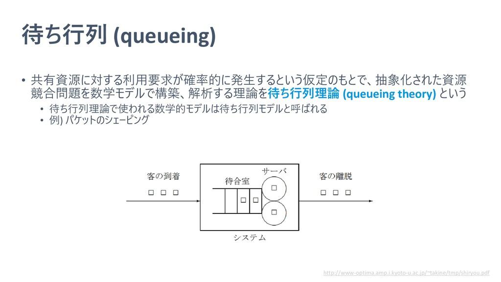 待ち行列 (queueing) • 共有資源に対する利用要求が確率的に発生するという仮定のもと...
