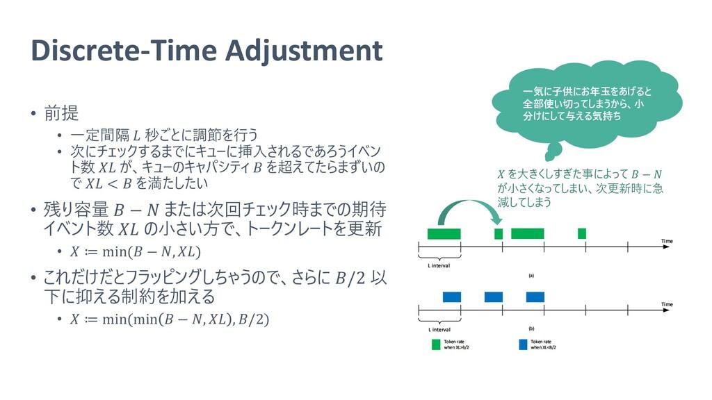 Discrete-Time Adjustment • 前提 • 一定間隔  秒ごとに調節を行う...