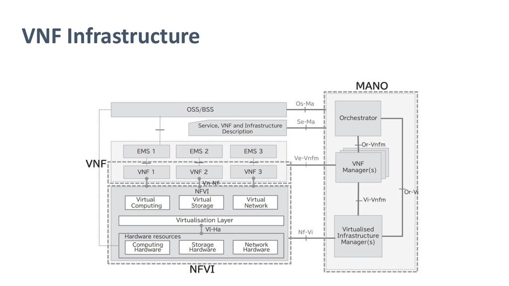 VNF Infrastructure