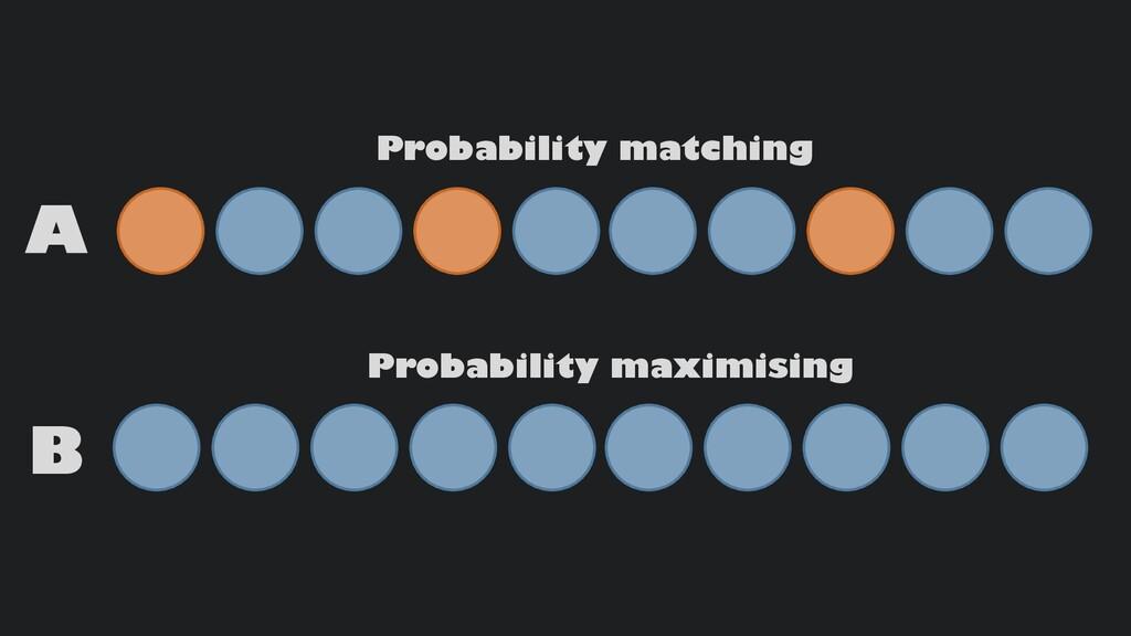A B Probability matching Probability maximising