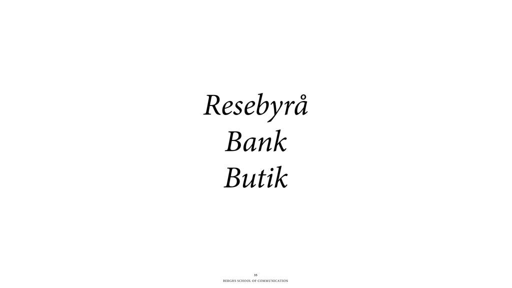 BERGHS SCHOOL OF COMMUNICATION 35 Resebyrå Bank...
