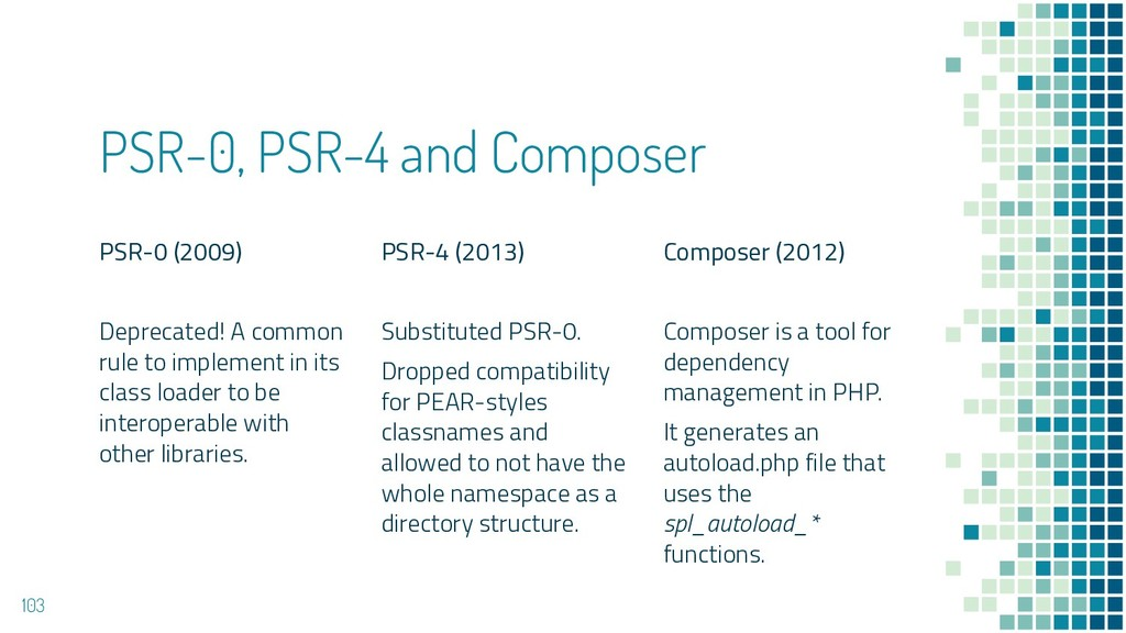PSR-0, PSR-4 and Composer PSR-0 (2009) Deprecat...
