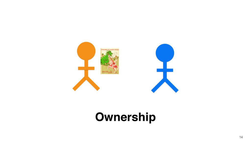 Ownership 14