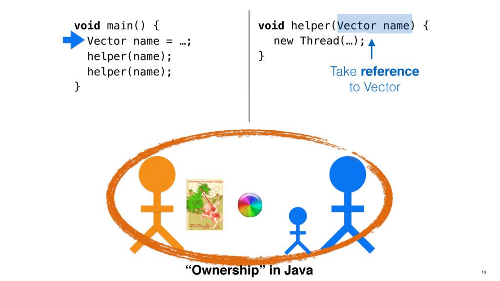 void main() { Vector name = …; helper(name); he...