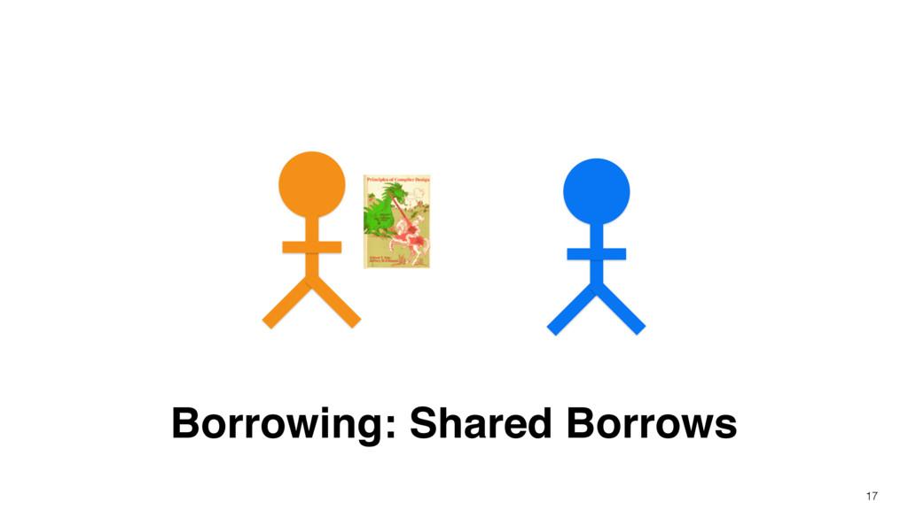Borrowing: Shared Borrows 17