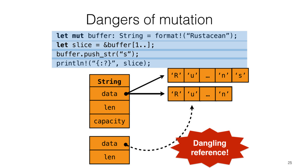 Dangers of mutation 25 let mut buffer: String =...