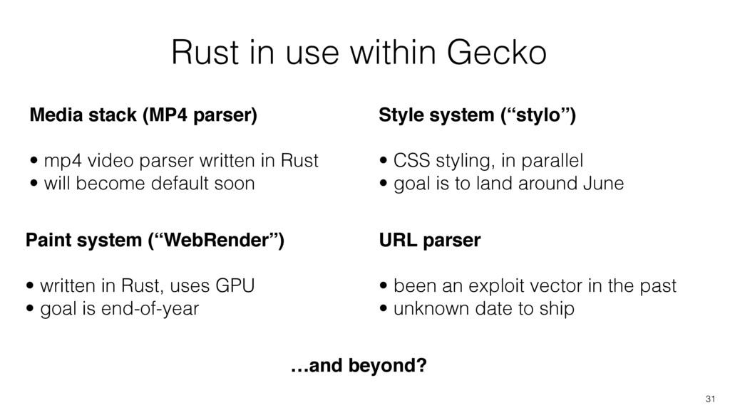 Rust in use within Gecko 31 Media stack (MP4 pa...