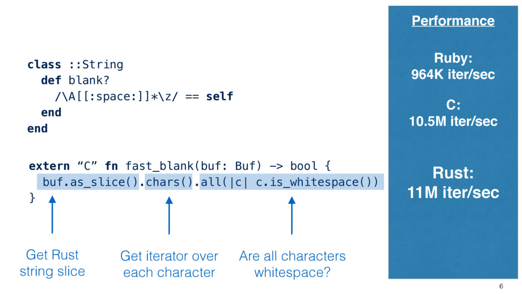 Performance 6 class ::String def blank? /\A[[:s...