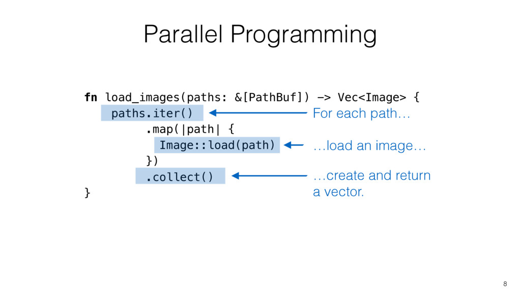 Parallel Programming 8 fn load_images(paths: &[...