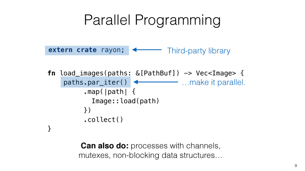 Parallel Programming 9 fn load_images(paths: &[...