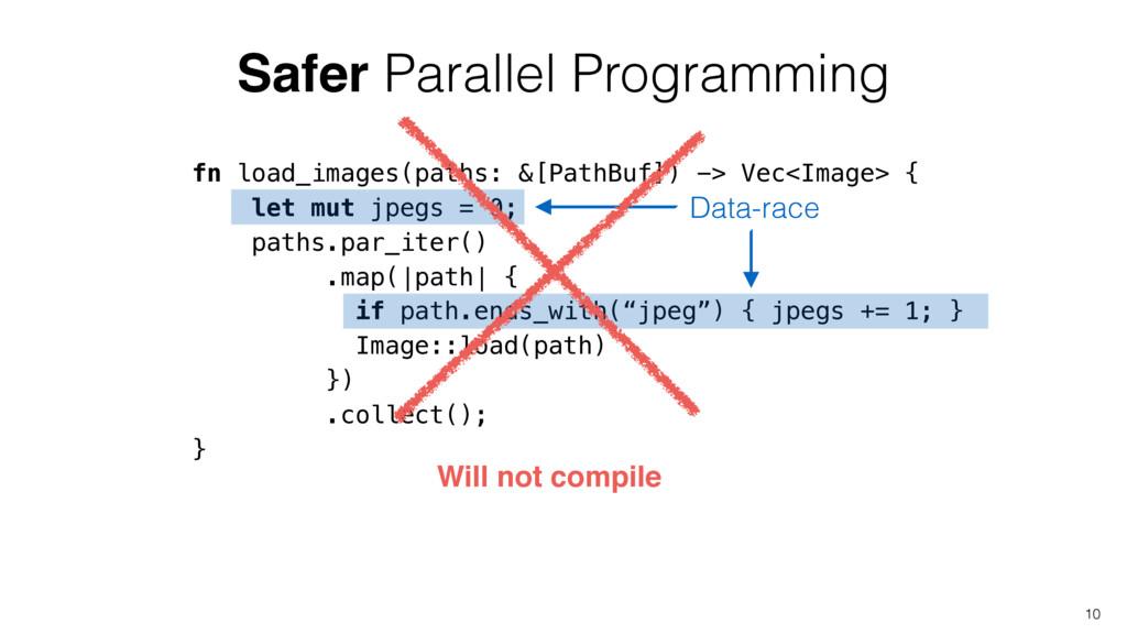 Safer Parallel Programming 10 fn load_images(pa...