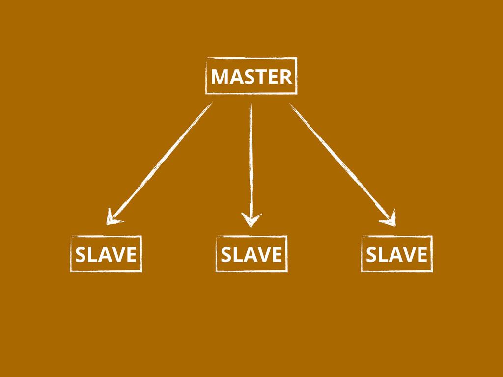MASTER SLAVE SLAVE SLAVE