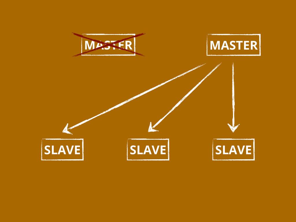 MASTER SLAVE SLAVE SLAVE MASTER