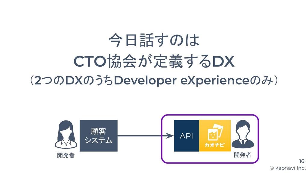 © kaonavi Inc. 今日話すのは CTO協会が定義するDX (2つのDXのうちDev...
