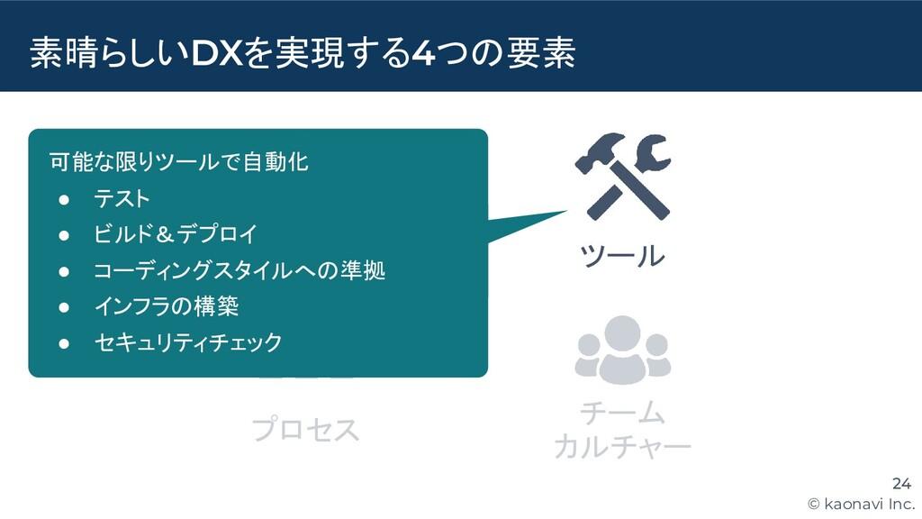 © kaonavi Inc. 素晴らしいDXを実現する4つの要素 24 アーキテクチャ ツール...
