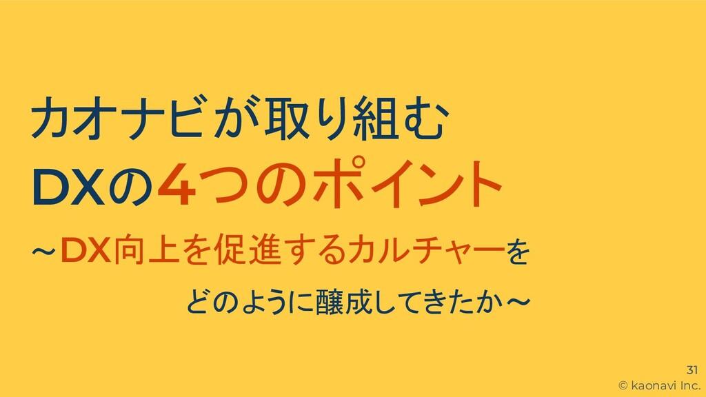© kaonavi Inc. 31 カオナビが取り組む DXの4つのポイント 〜DX向上を促進...