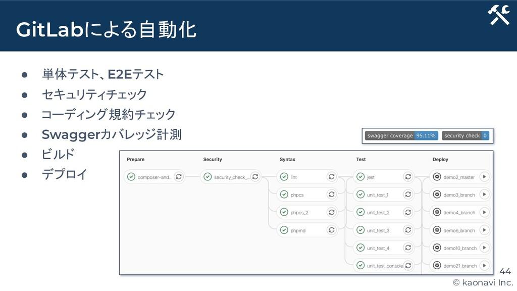 © kaonavi Inc. GitLabによる自動化 44 ● 単体テスト、E2Eテスト ●...