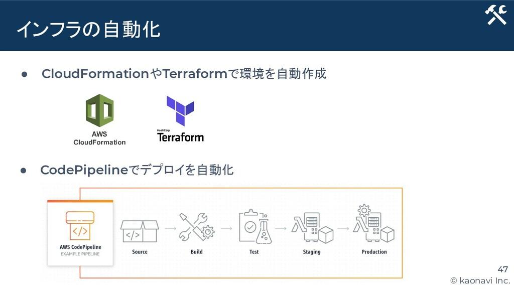 © kaonavi Inc. インフラの自動化 47 ● CloudFormationやTer...